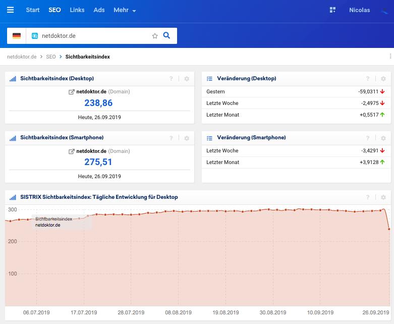 jameda.de verliert fast 20% beim Core-Update